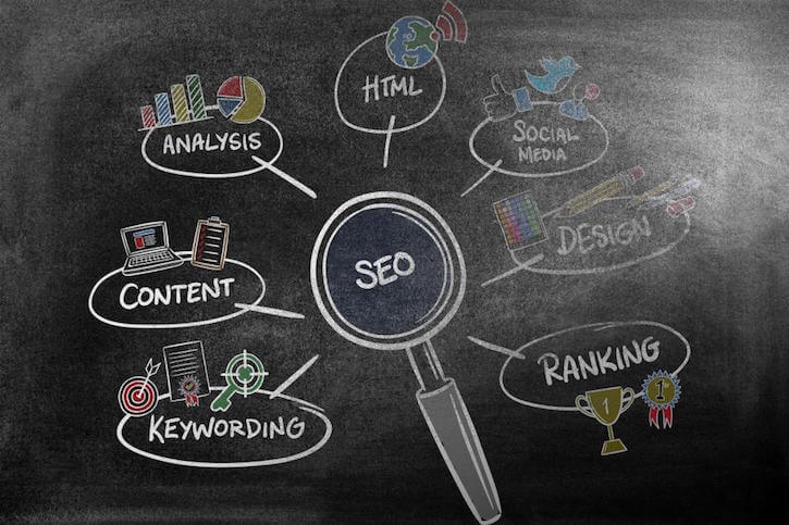 How Good Strategies Can Help in Digital Marketing and SEO