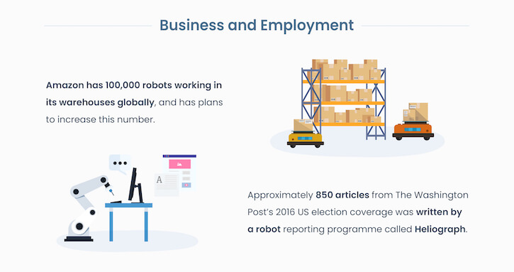 Business & Employment