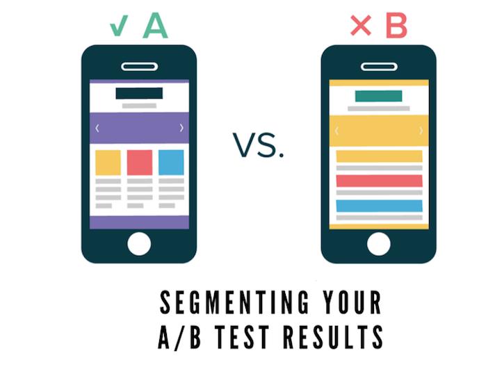 a&b test